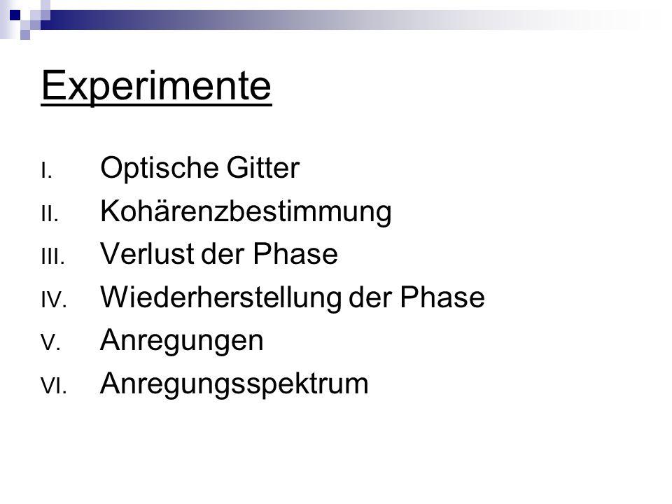 Experimente Optische Gitter Kohärenzbestimmung Verlust der Phase