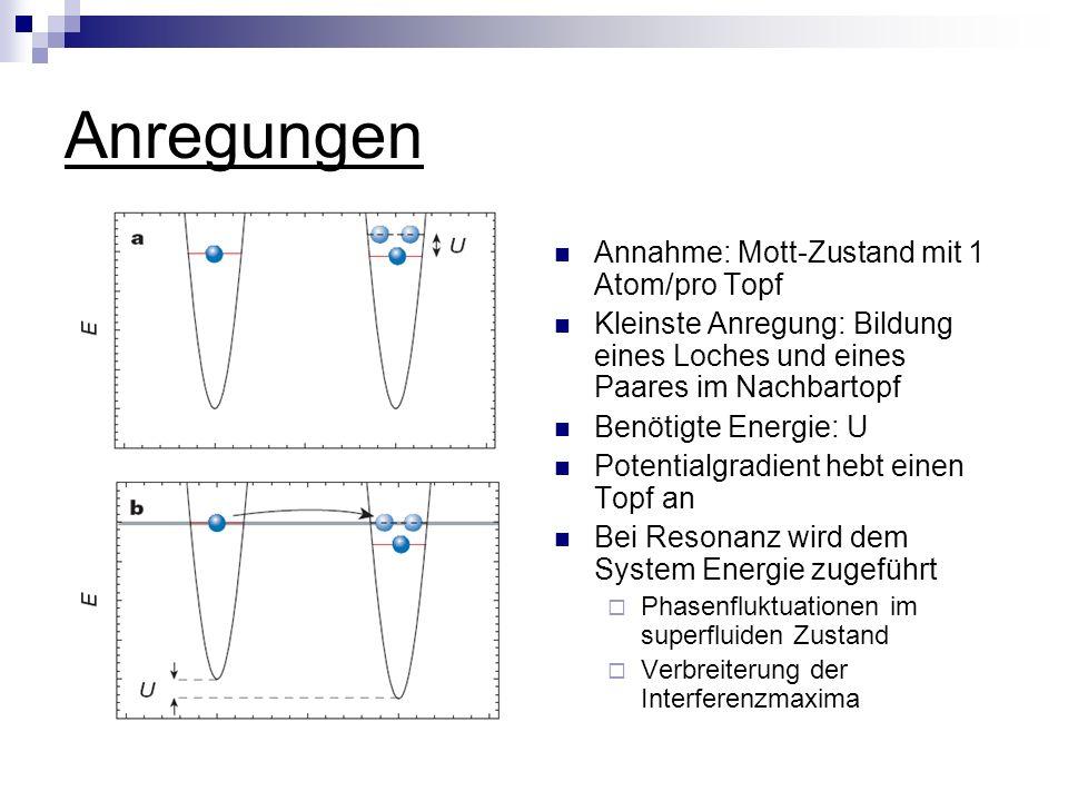 Anregungen Annahme: Mott-Zustand mit 1 Atom/pro Topf