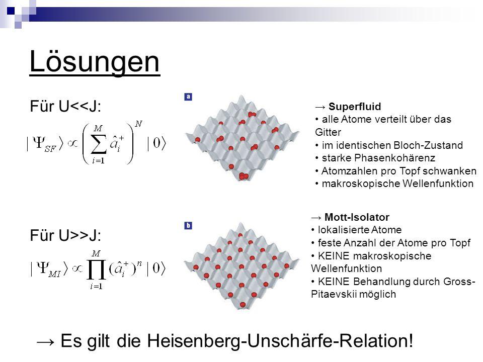 Lösungen → Es gilt die Heisenberg-Unschärfe-Relation! Für U<<J: