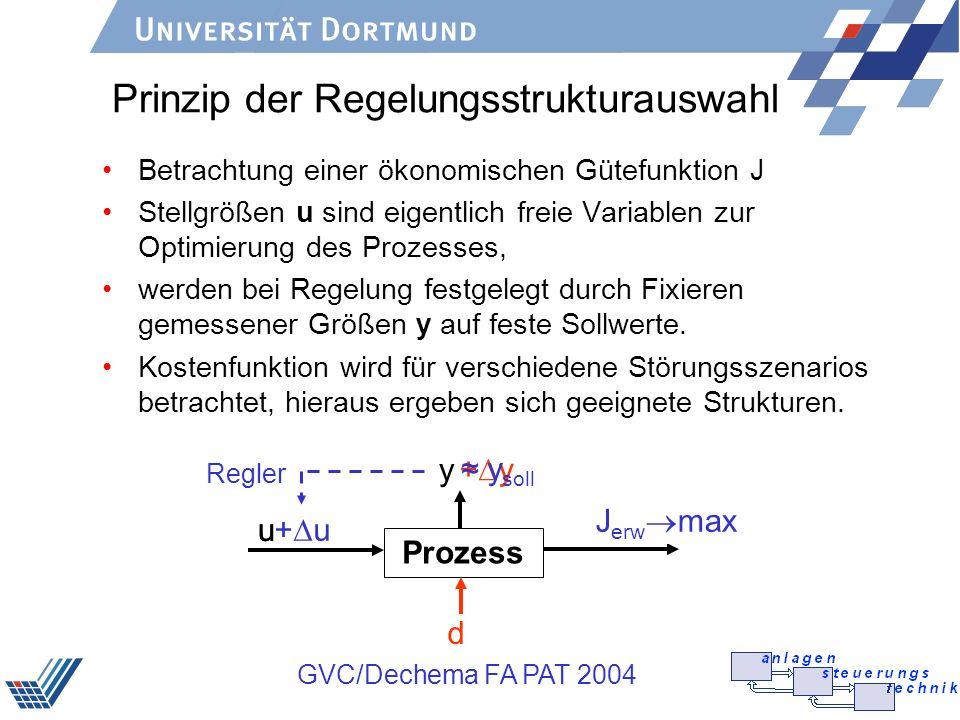 Prinzip der Regelungsstrukturauswahl