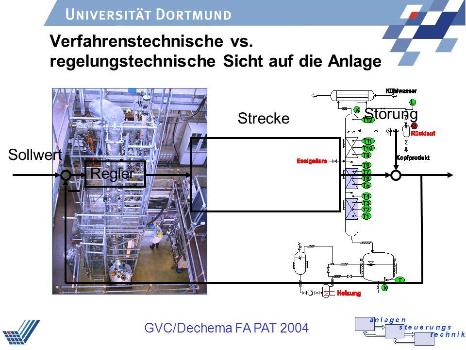 Verfahrenstechnische vs. regelungstechnische Sicht auf die Anlage