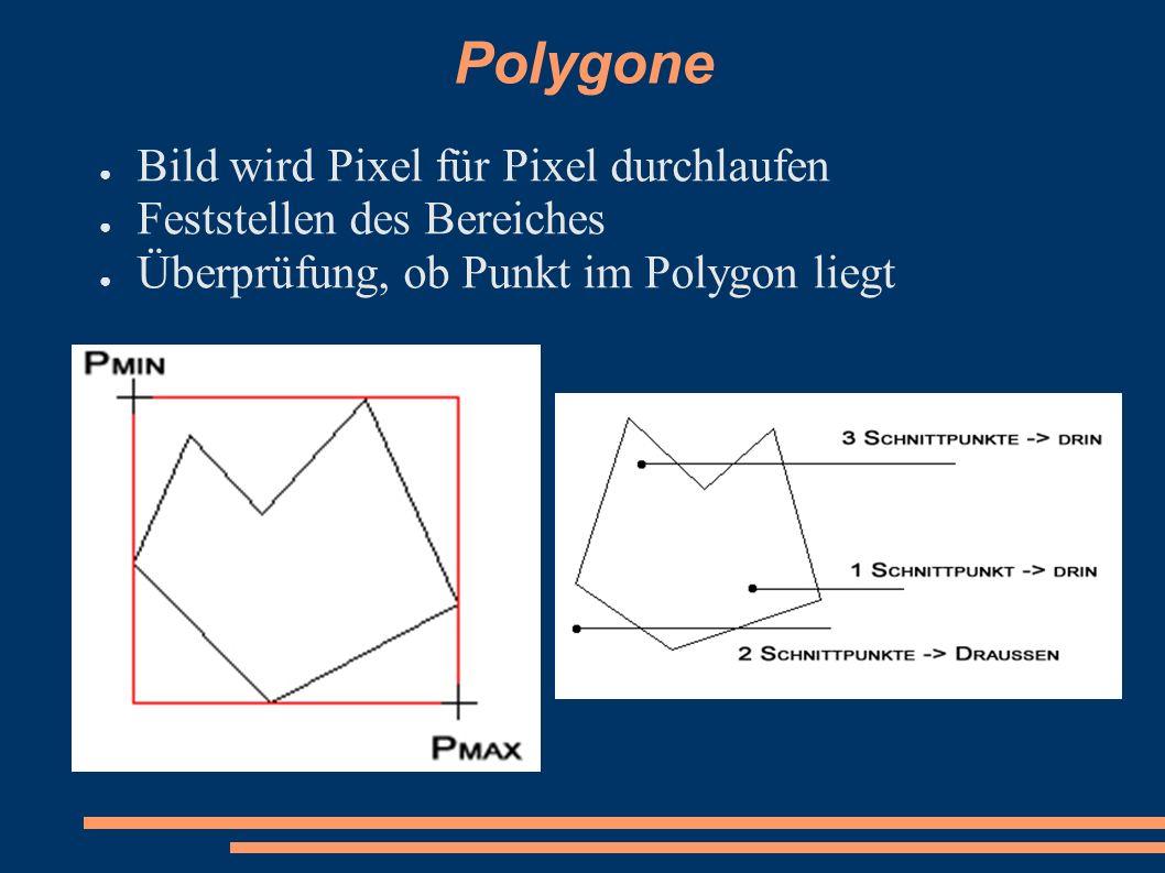 Polygone Bild wird Pixel für Pixel durchlaufen