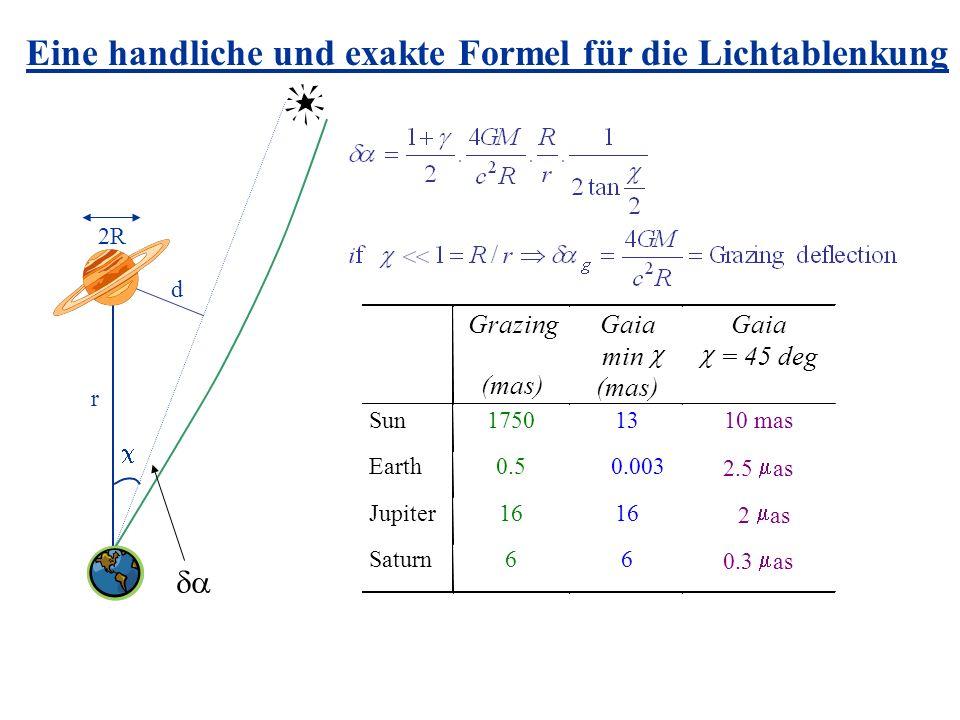 Eine handliche und exakte Formel für die Lichtablenkung