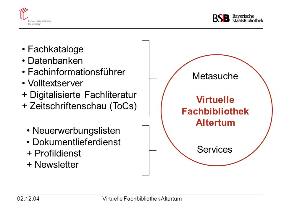 Virtuelle Fachbibliothek Altertum