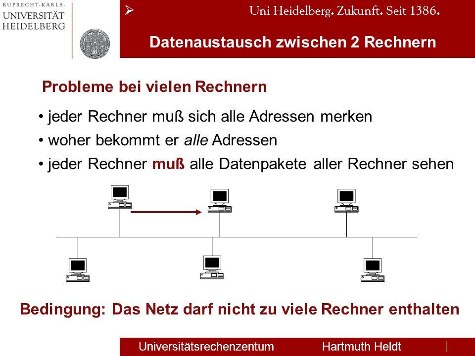 Datenaustausch zwischen 2 Rechnern