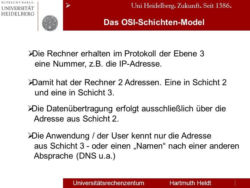 Das OSI-Schichten-Model