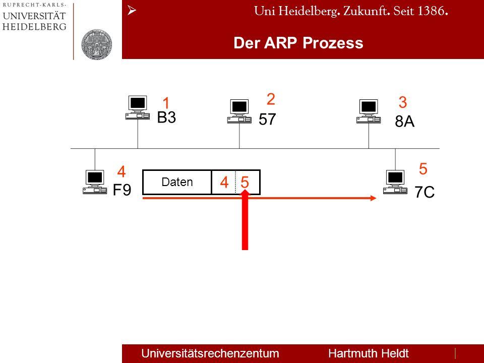 Der ARP Prozess 1 2 3 4 5 B3 57 8A F9 7C 4 5 Daten