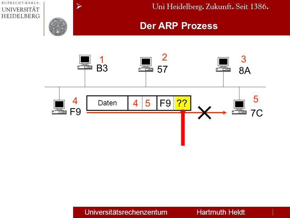 Der ARP Prozess 1 2 3 4 5 B3 57 8A F9 7C 4 5 F9 Daten