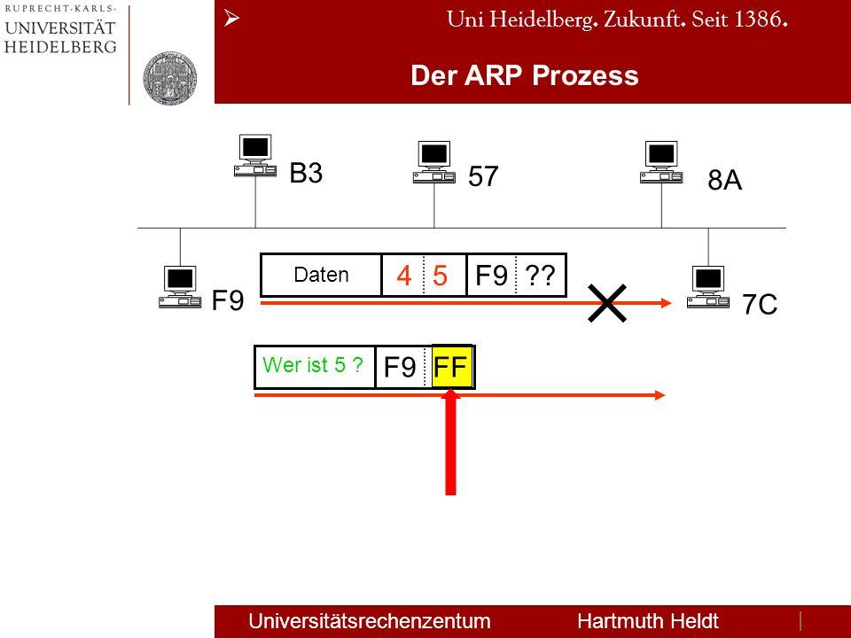 Der ARP Prozess B3 57 8A F9 7C 4 5 F9 F9 FF Daten Wer ist 5
