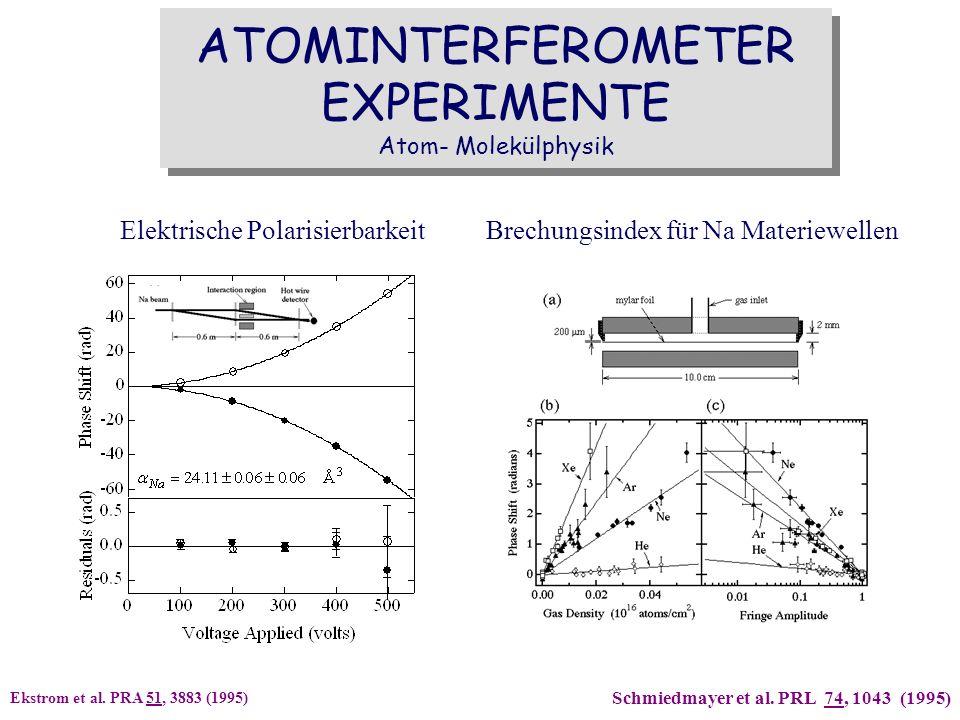 ATOMINTERFEROMETER EXPERIMENTE Atom- Molekülphysik