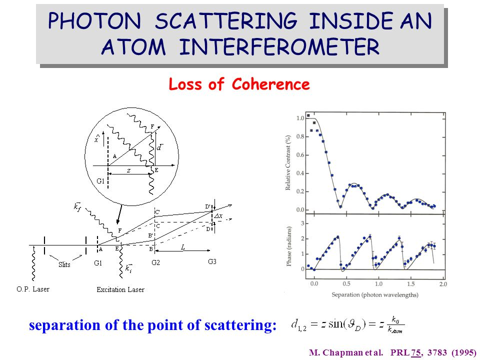 PHOTON SCATTERING INSIDE AN ATOM INTERFEROMETER