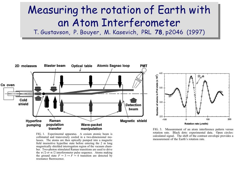 Measuring the rotation of Earth with an Atom Interferometer T
