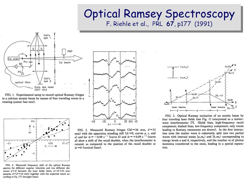 Optical Ramsey Spectroscopy F. Riehle et al., PRL 67, p177 (1991)