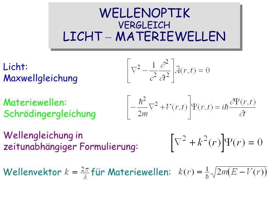 WELLENOPTIK VERGLEICH LICHT – MATERIEWELLEN