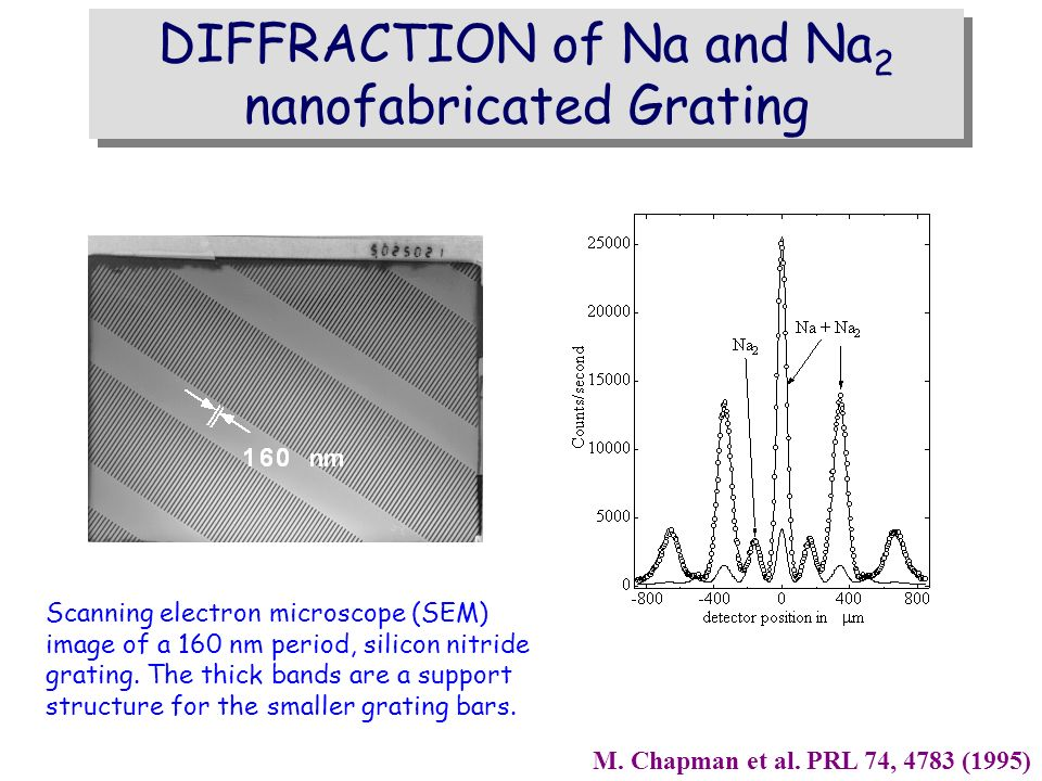 DIFFRACTION of Na and Na2 nanofabricated Grating