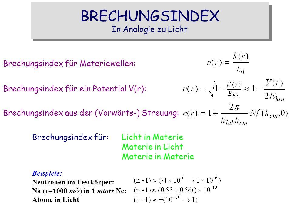 BRECHUNGSINDEX In Analogie zu Licht