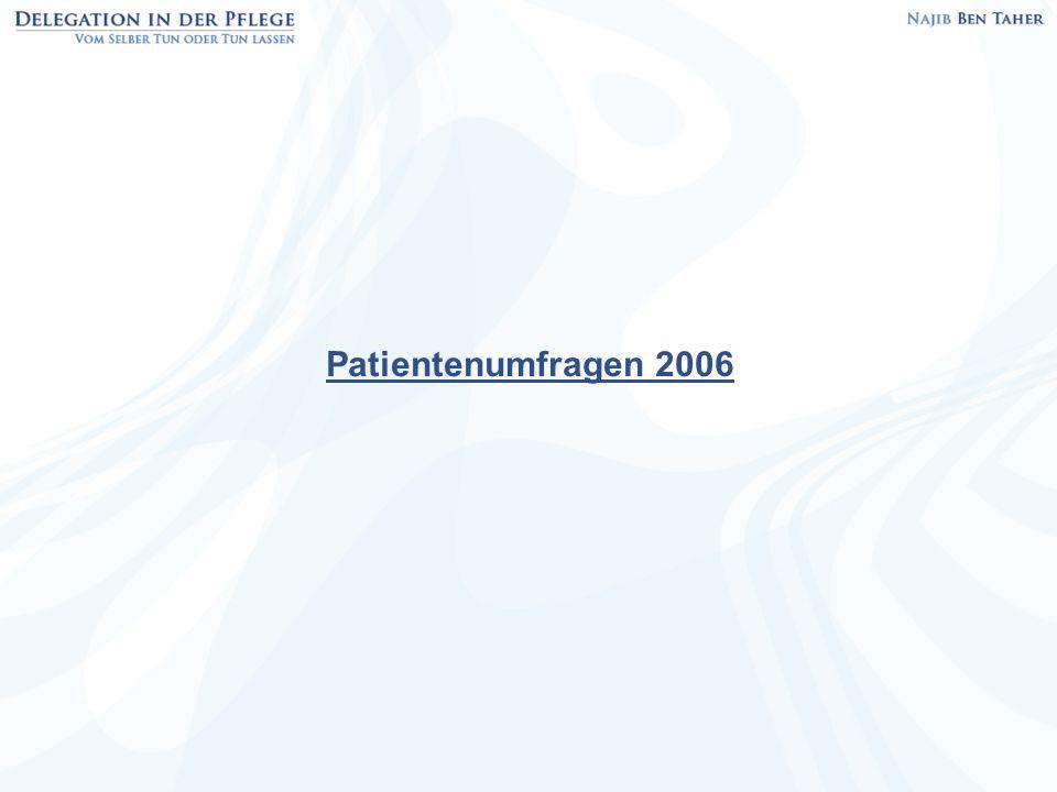 Patientenumfragen 2006