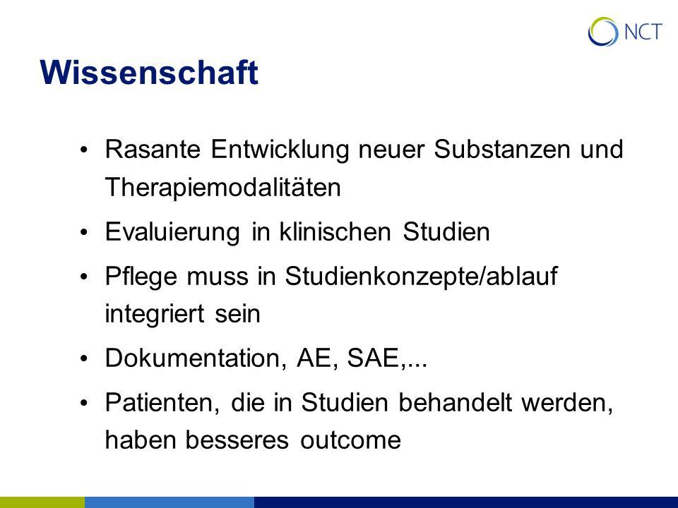 Wissenschaft Rasante Entwicklung neuer Substanzen und Therapiemodalitäten. Evaluierung in klinischen Studien.