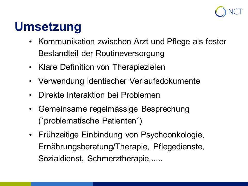 UmsetzungKommunikation zwischen Arzt und Pflege als fester Bestandteil der Routineversorgung. Klare Definition von Therapiezielen.