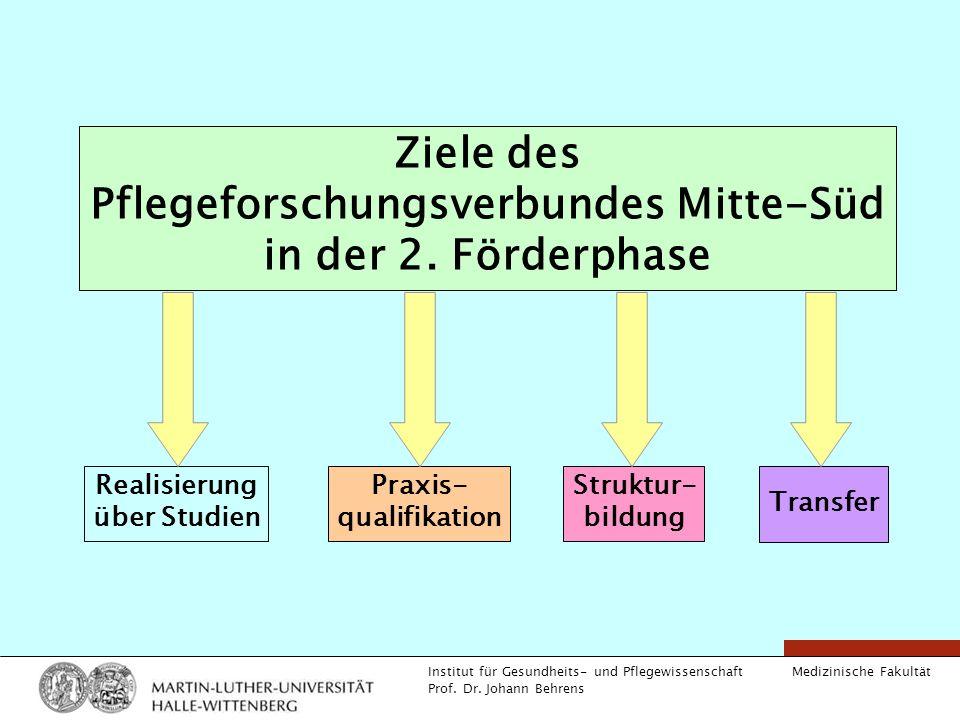 Pflegeforschungsverbundes Mitte-Süd Praxis- qualifikation