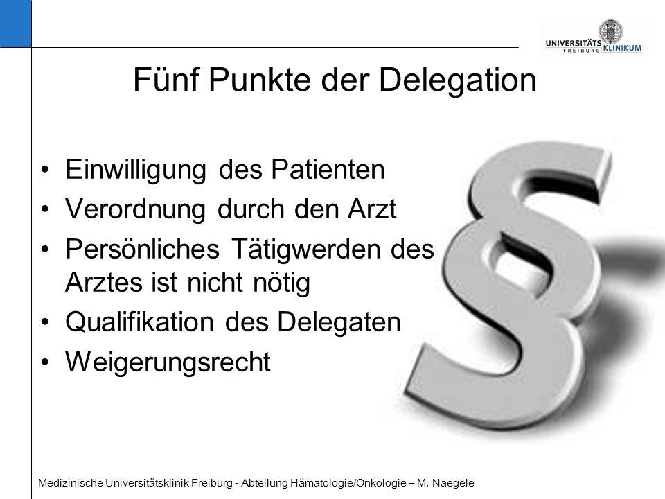 Fünf Punkte der Delegation