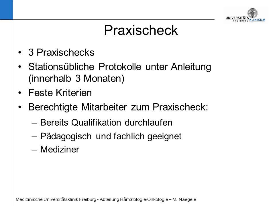 Praxischeck 3 Praxischecks