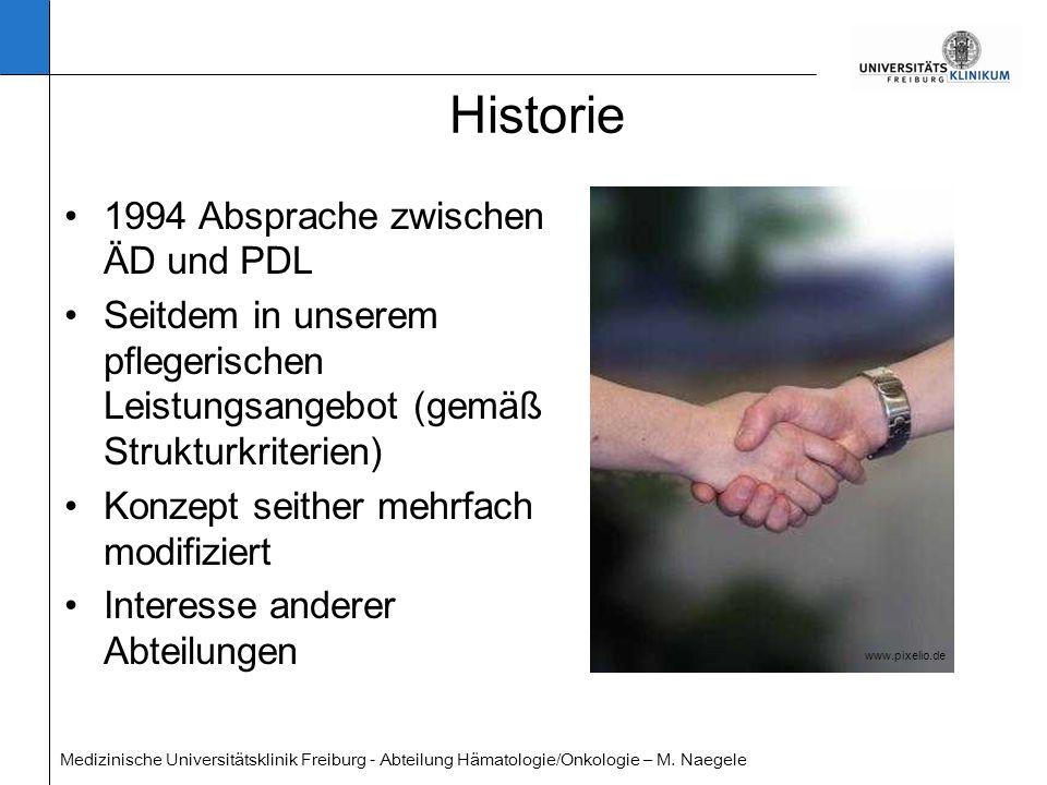 Historie 1994 Absprache zwischen ÄD und PDL
