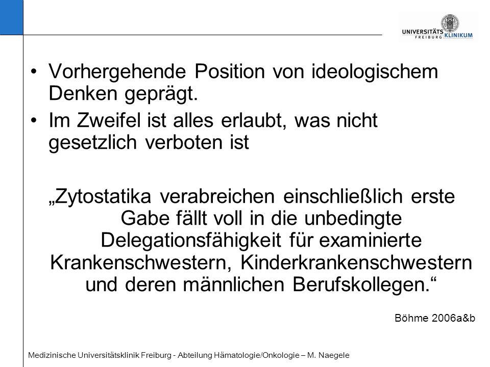 Vorhergehende Position von ideologischem Denken geprägt.