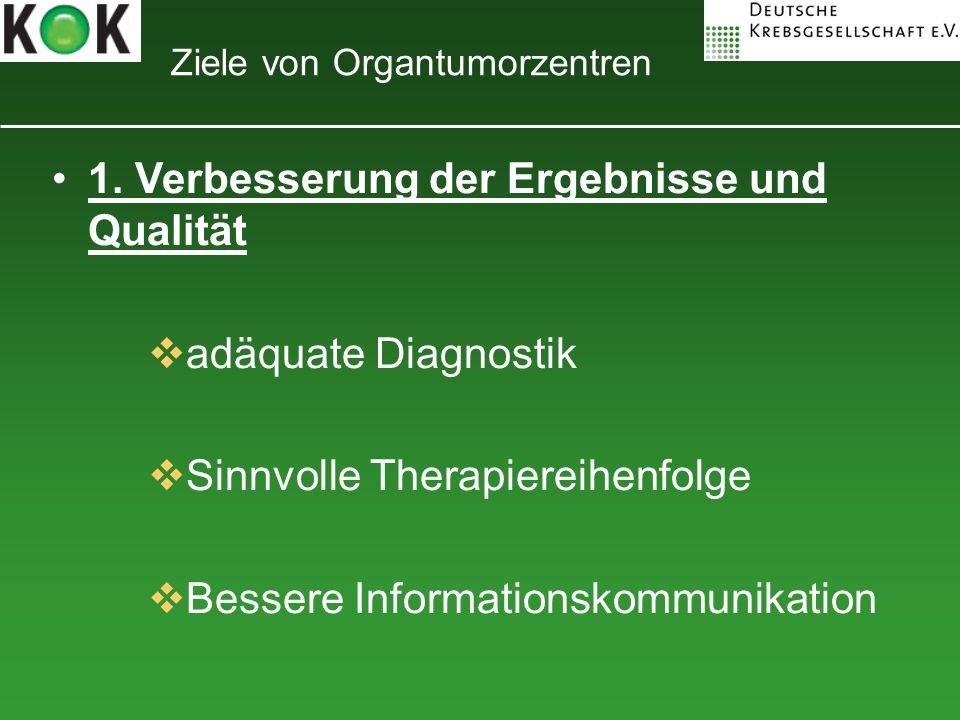 Ziele von Organtumorzentren