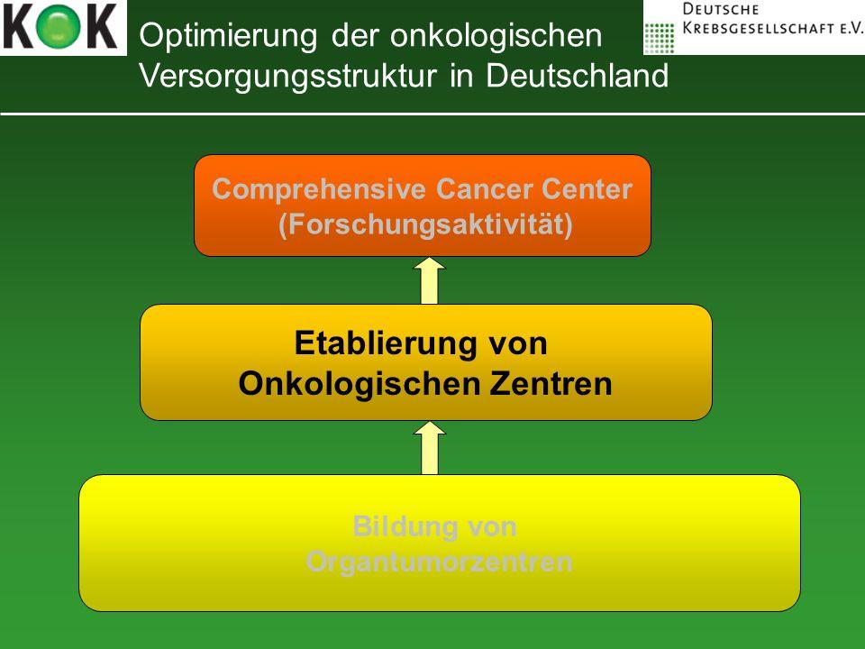 Etablierung von Onkologischen Zentren