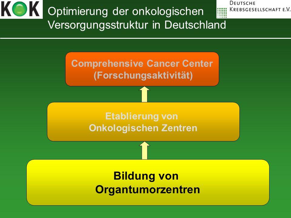 Bildung von Organtumorzentren