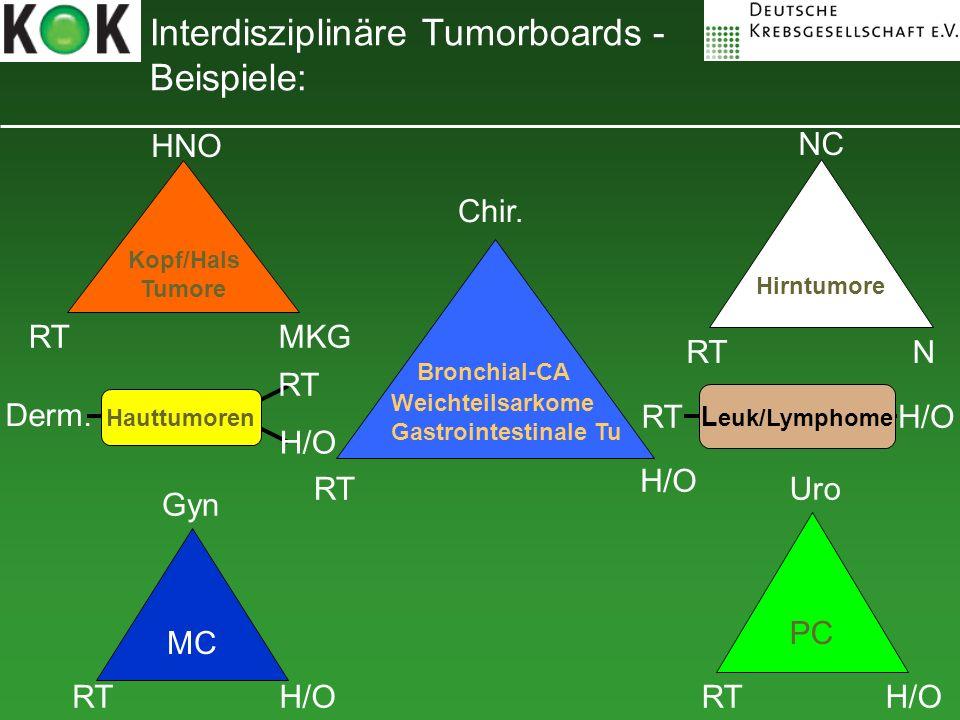 Interdisziplinäre Tumorboards - Beispiele: