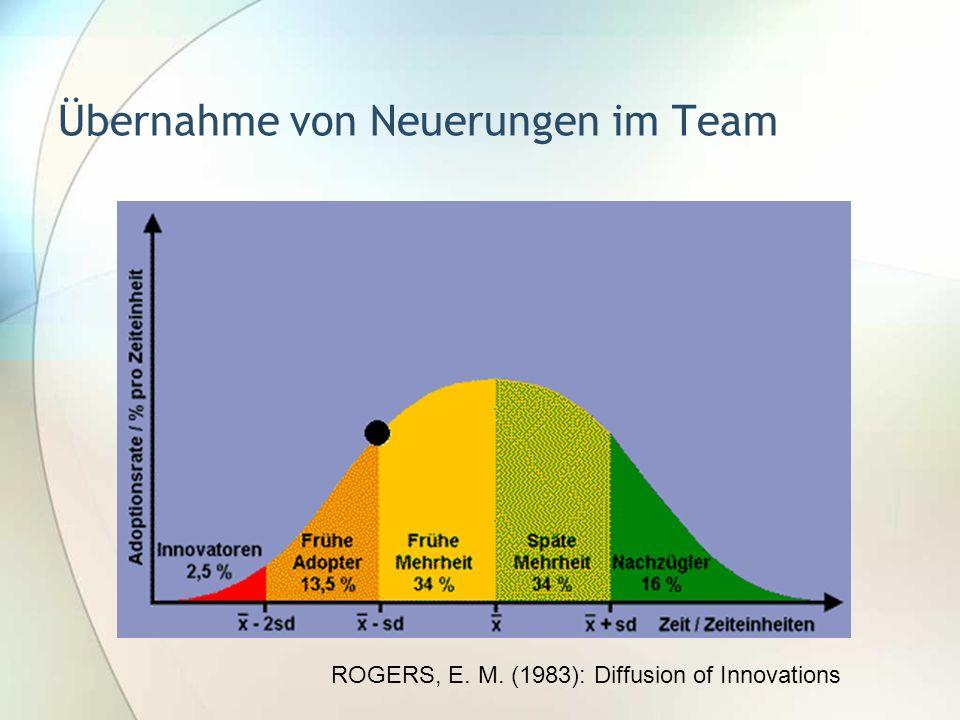 Übernahme von Neuerungen im Team