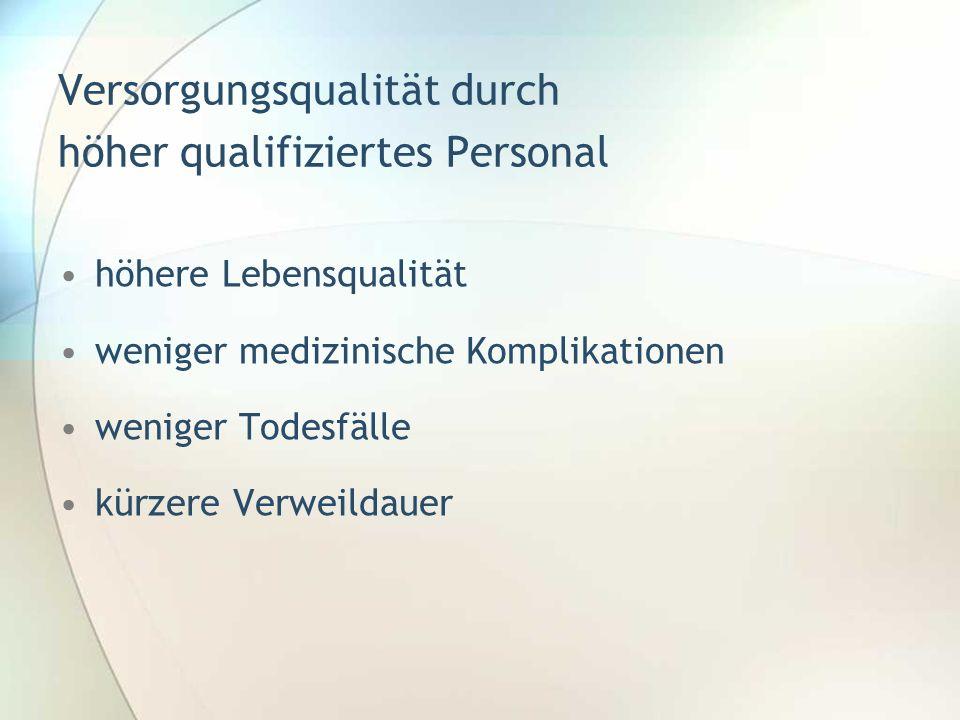 Versorgungsqualität durch höher qualifiziertes Personal
