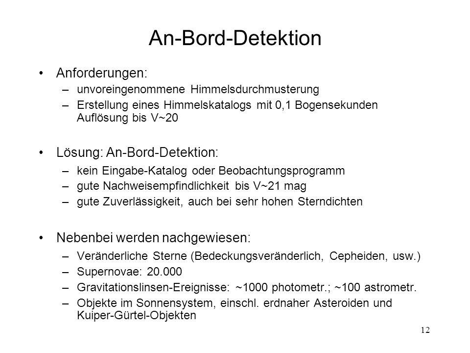 An-Bord-Detektion Anforderungen: Lösung: An-Bord-Detektion: