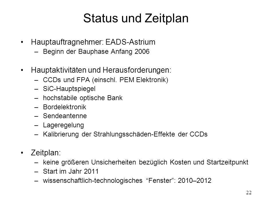 Status und Zeitplan Hauptauftragnehmer: EADS-Astrium