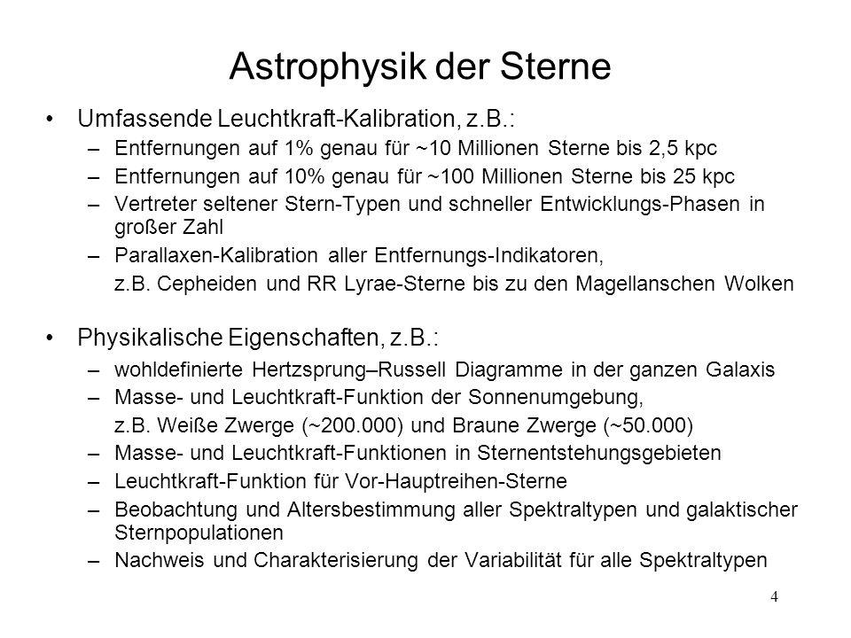 Astrophysik der Sterne