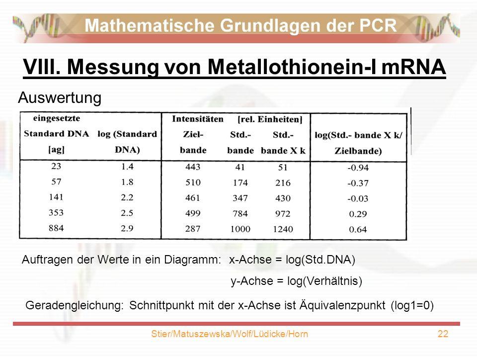 VIII. Messung von Metallothionein-I mRNA