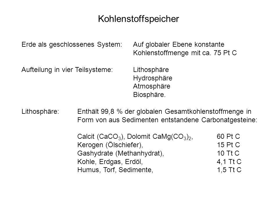 Kohlenstoffspeicher Erde als geschlossenes System: Auf globaler Ebene konstante Kohlenstoffmenge mit ca. 75 Pt C.