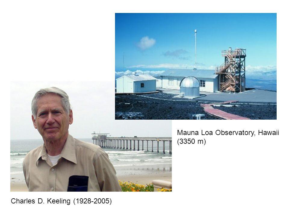 Mauna Loa Observatory, Hawaii