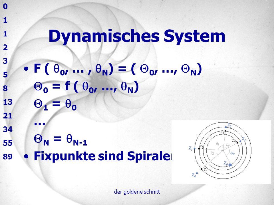 Dynamisches System F ( q0, … , qN) = ( Q0, …, QN) Q0 = f ( q0, …, qN)