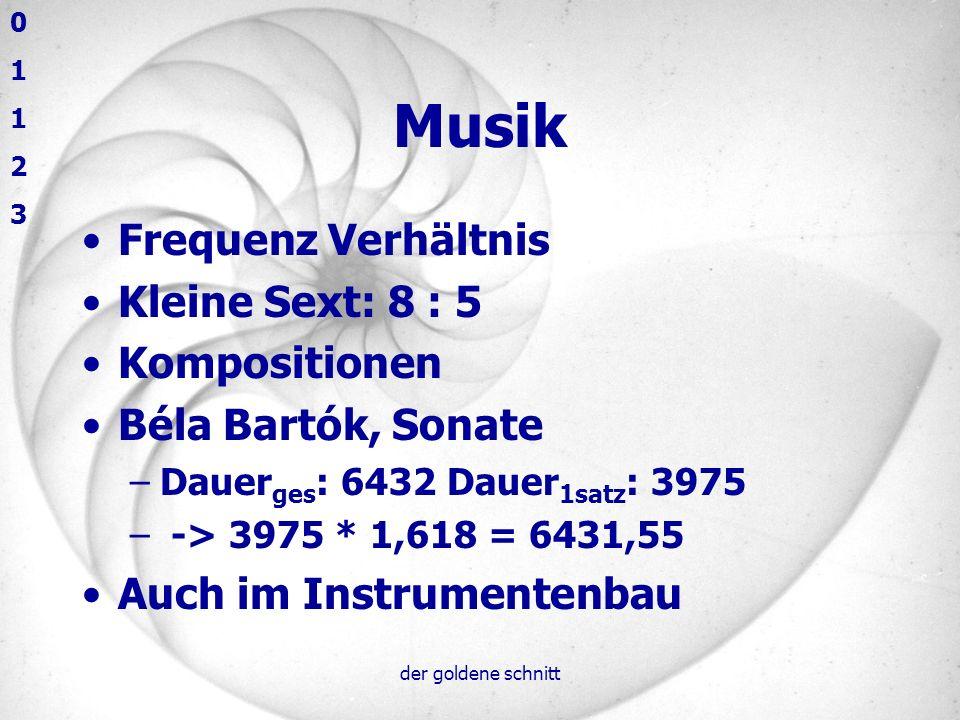 Musik Frequenz Verhältnis Kleine Sext: 8 : 5 Kompositionen