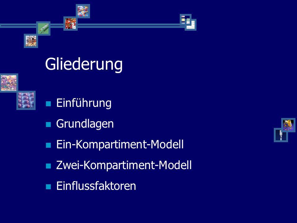 Gliederung Einführung Grundlagen Ein-Kompartiment-Modell