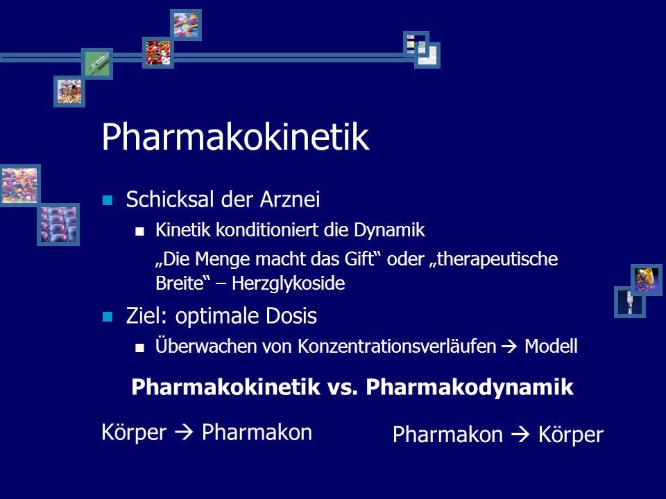 Pharmakokinetik vs. Pharmakodynamik