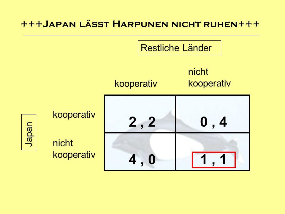 +++Japan lässt Harpunen nicht ruhen+++