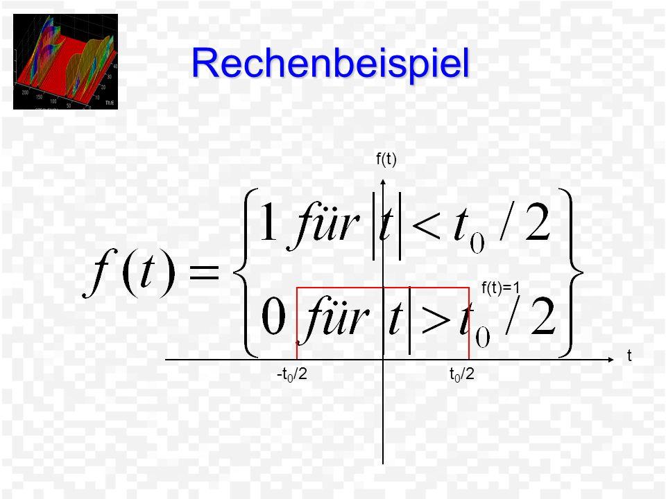 Rechenbeispiel f(t) f(t)=1 t -t0/2 t0/2