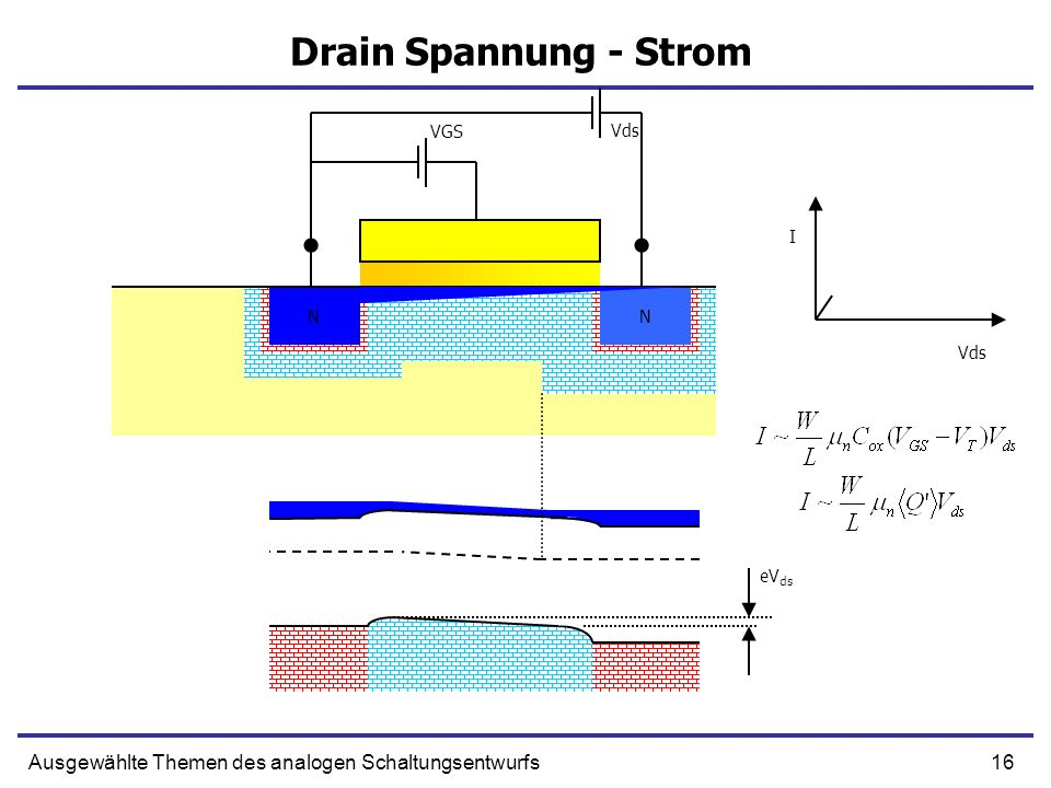 Drain Spannung - Strom VGS. Vds. I. N. N. N.