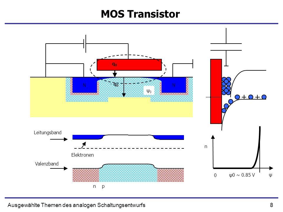 MOS Transistor Ausgewählte Themen des analogen Schaltungsentwurfs q0 N