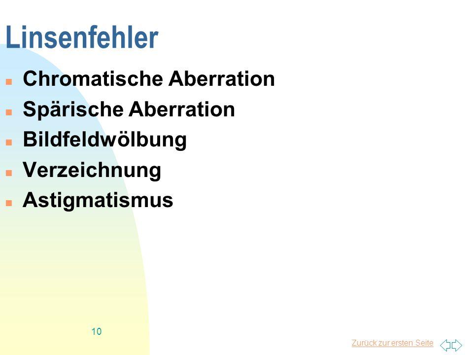 Linsenfehler Chromatische Aberration Spärische Aberration
