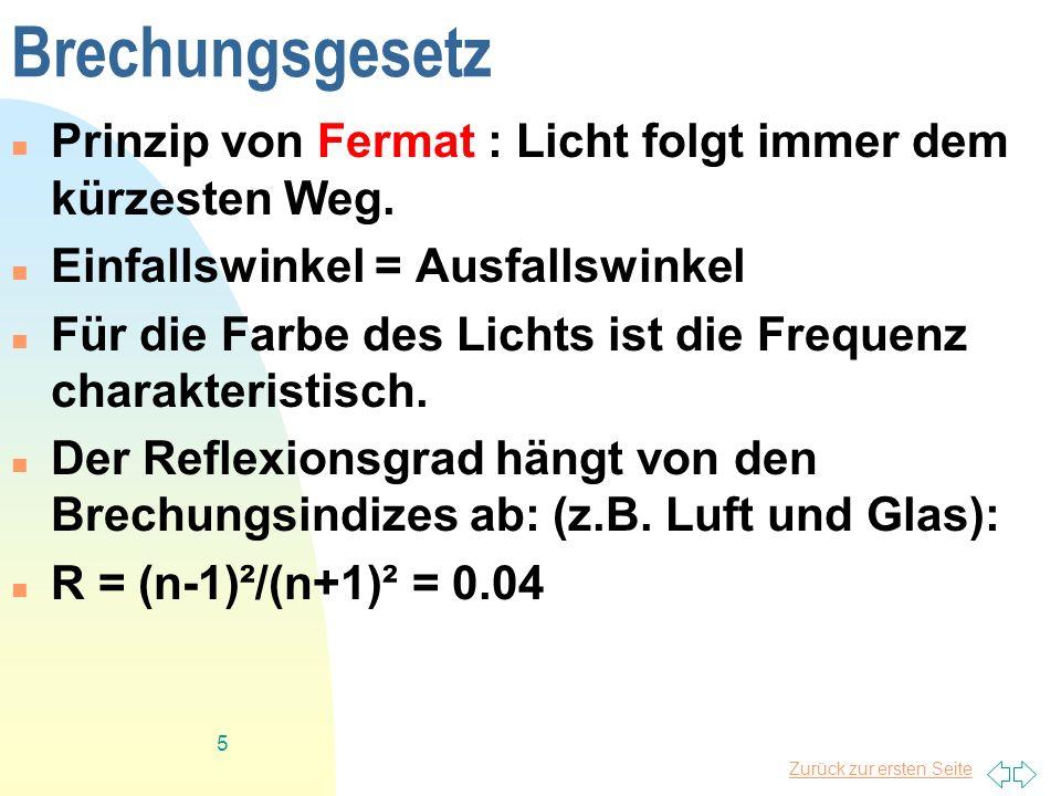 Brechungsgesetz Prinzip von Fermat : Licht folgt immer dem kürzesten Weg. Einfallswinkel = Ausfallswinkel.